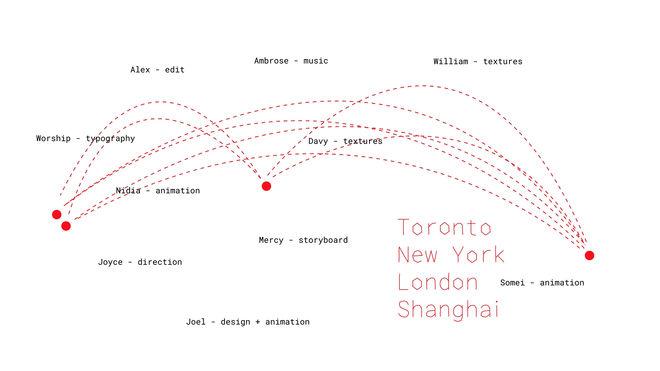 IMAGE: International team diagram